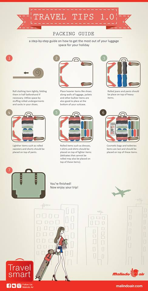 Malindo Air Packing Guide